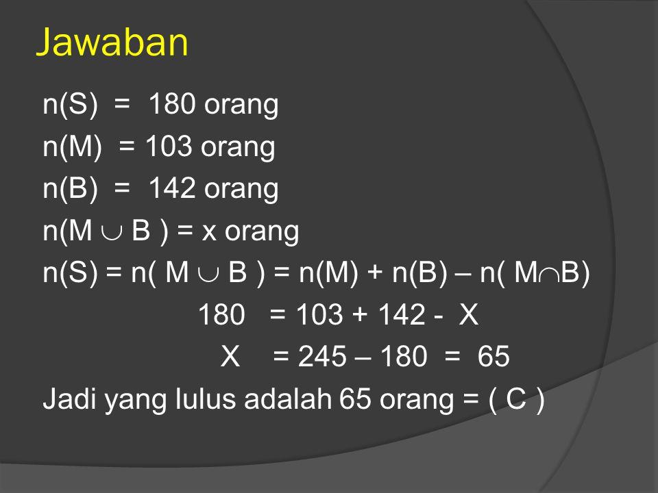 Jawaban n(S) = 180 orang n(M) = 103 orang n(B) = 142 orang n(M  B ) = x orang n(S) = n( M  B ) = n(M) + n(B) – n( M  B) 180 = 103 + 142 - X X = 245