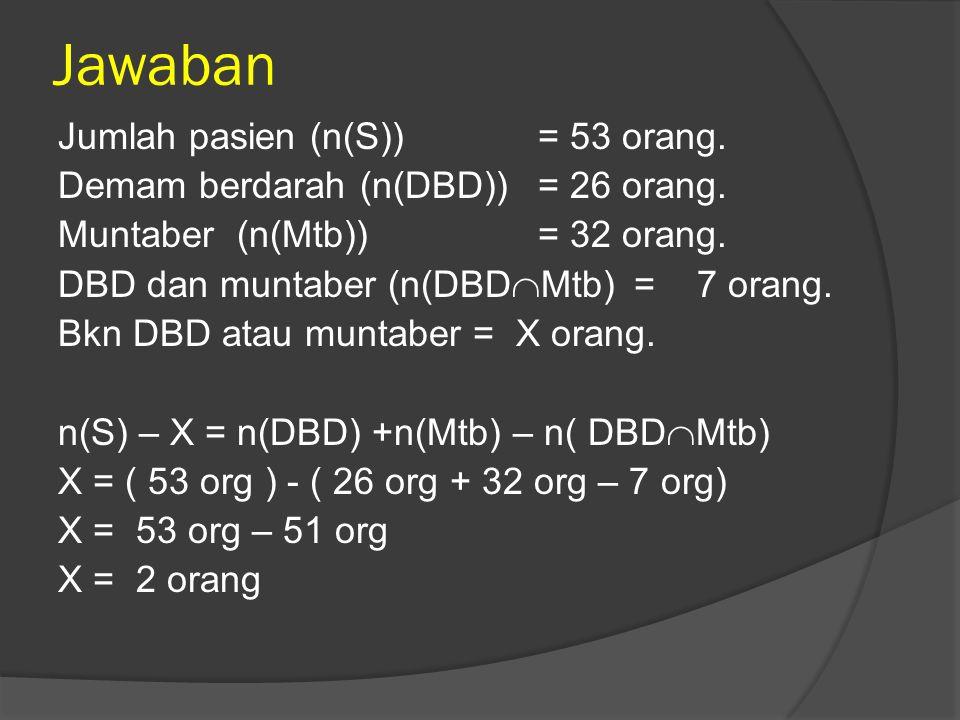 Jawaban Jumlah pasien (n(S))= 53 orang. Demam berdarah (n(DBD))= 26 orang. Muntaber (n(Mtb))= 32 orang. DBD dan muntaber (n(DBD  Mtb)= 7 orang. Bkn D