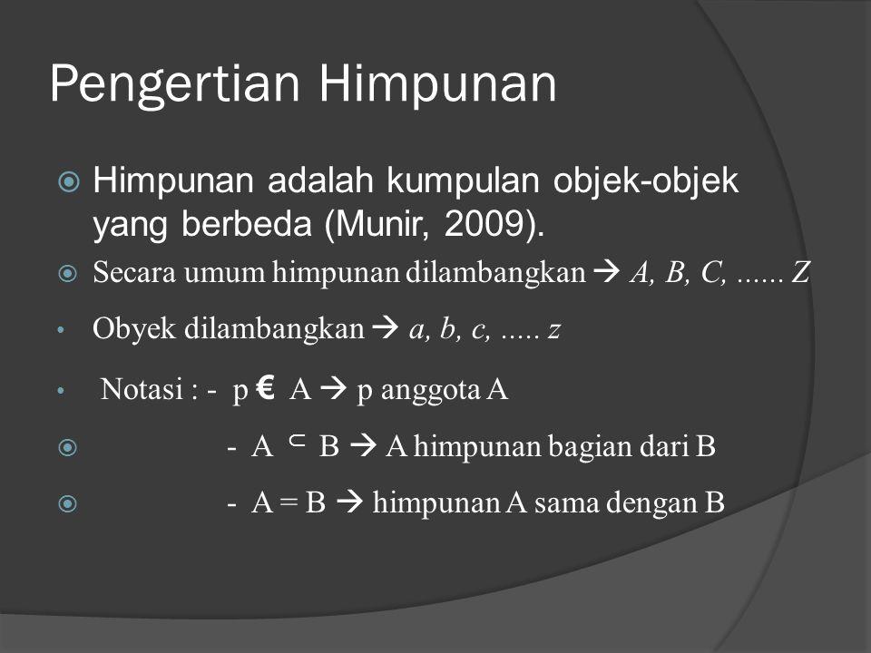 Pengertian Himpunan  Himpunan adalah kumpulan objek-objek yang berbeda (Munir, 2009).  Secara umum himpunan dilambangkan  A, B, C,...... Z Obyek di