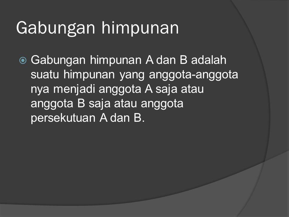 Gabungan himpunan  Gabungan himpunan A dan B adalah suatu himpunan yang anggota-anggota nya menjadi anggota A saja atau anggota B saja atau anggota p