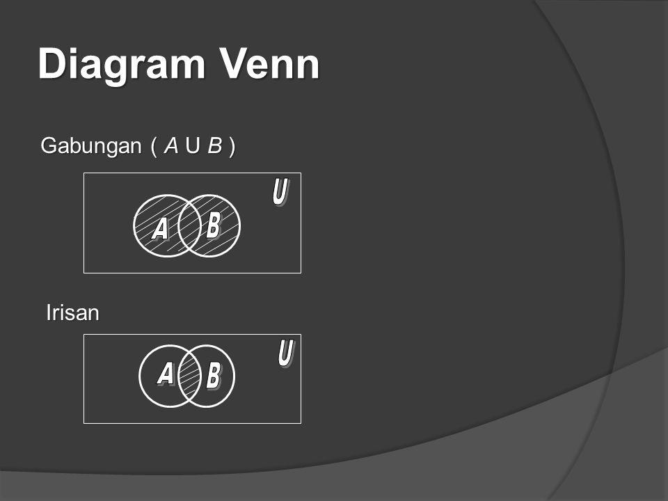 Contoh soal 5 Diagram Venn dibawah ini menunjukkan banyak mahasiswa yang mengikuti ekstra kurikuler Tofatek dan ITC dalam sebuah angkatan.
