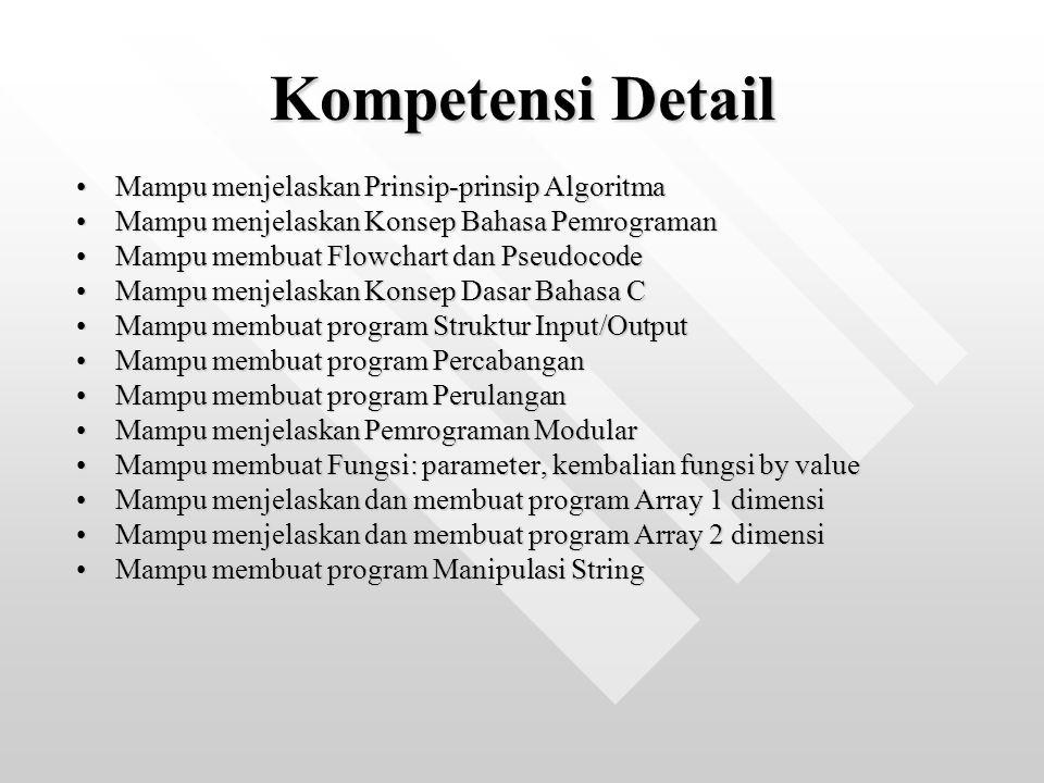 Kompetensi Detail Mampu menjelaskan Prinsip-prinsip AlgoritmaMampu menjelaskan Prinsip-prinsip Algoritma Mampu menjelaskan Konsep Bahasa PemrogramanMa