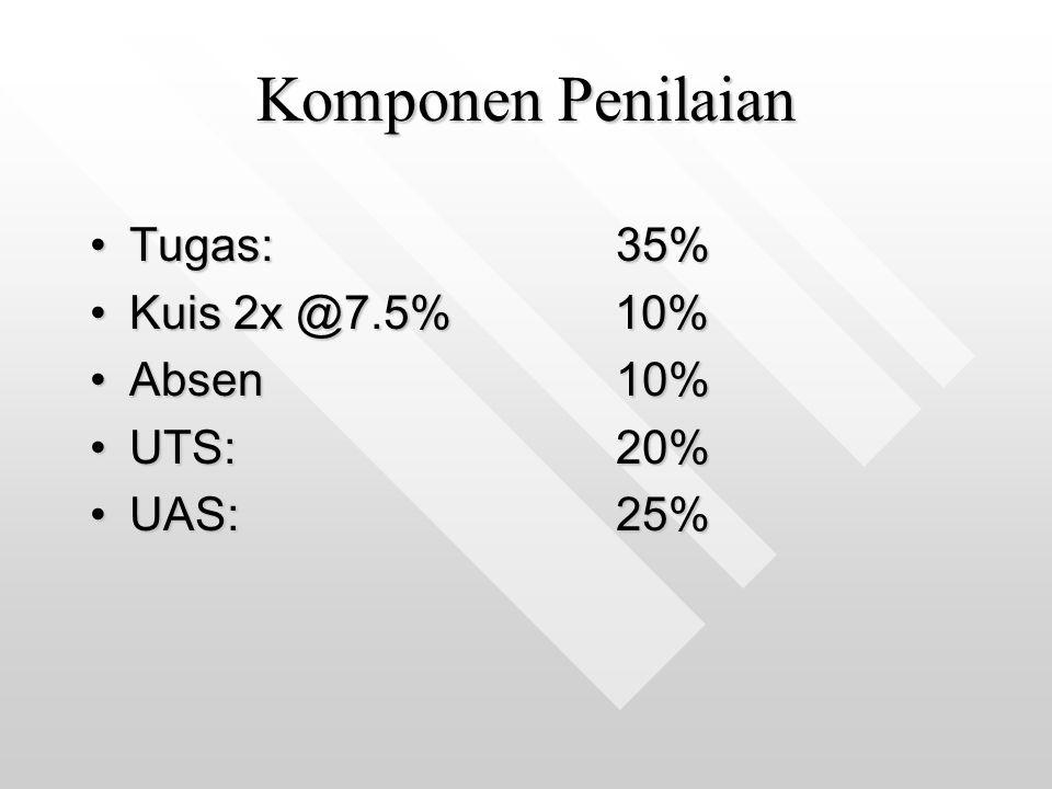 Komponen Penilaian Tugas: 35%Tugas: 35% Kuis 2x @7.5% 10%Kuis 2x @7.5% 10% Absen 10%Absen 10% UTS:20%UTS:20% UAS:25%UAS:25%