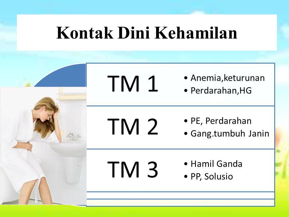 Kontak Dini Kehamilan TM 1 TM 2 TM 3 Anemia,keturunan Perdarahan,HG PE, Perdarahan Gang.tumbuh Janin Hamil Ganda PP, Solusio