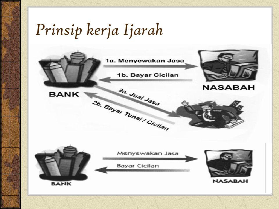 Perbedaan Ijarah terhadap Bank Lain Perbedaannya adalah sebagai berikut: 1.Prinsip kerjasama dan sewa beli/leasing 2.Uang muka 0 % 3.