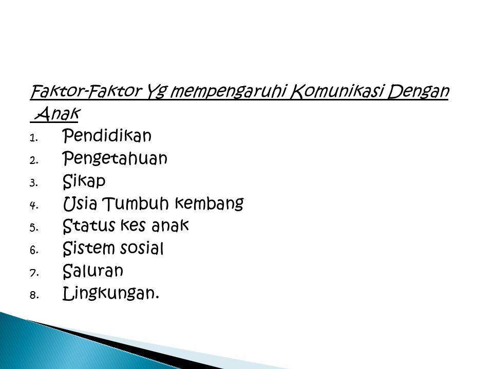 Faktor-Faktor Yg mempengaruhi Komunikasi Dengan Anak 1. Pendidikan 2. Pengetahuan 3. Sikap 4. Usia Tumbuh kembang 5. Status kes anak 6. Sistem sosial
