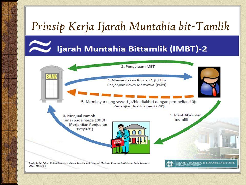 Prinsip Kerja Ijarah Muntahia bit-Tamlik