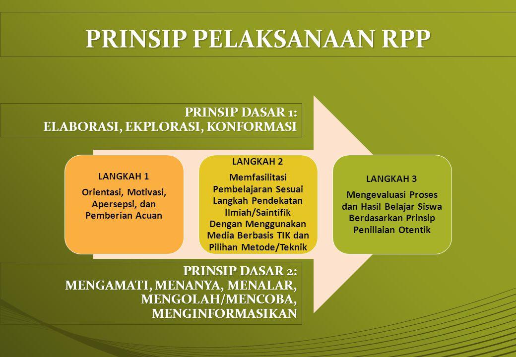 PRINSIP PELAKSANAAN RPP LANGKAH 1 Orientasi, Motivasi, Apersepsi, dan Pemberian Acuan LANGKAH 2 Memfasilitasi Pembelajaran Sesuai Langkah Pendekatan I