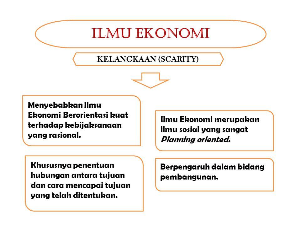 Ilmu ekonomi KELANGKAAN (SCARITY) Menyebabkan Ilmu Ekonomi Berorientasi kuat terhadap kebijaksanaan yang rasional.