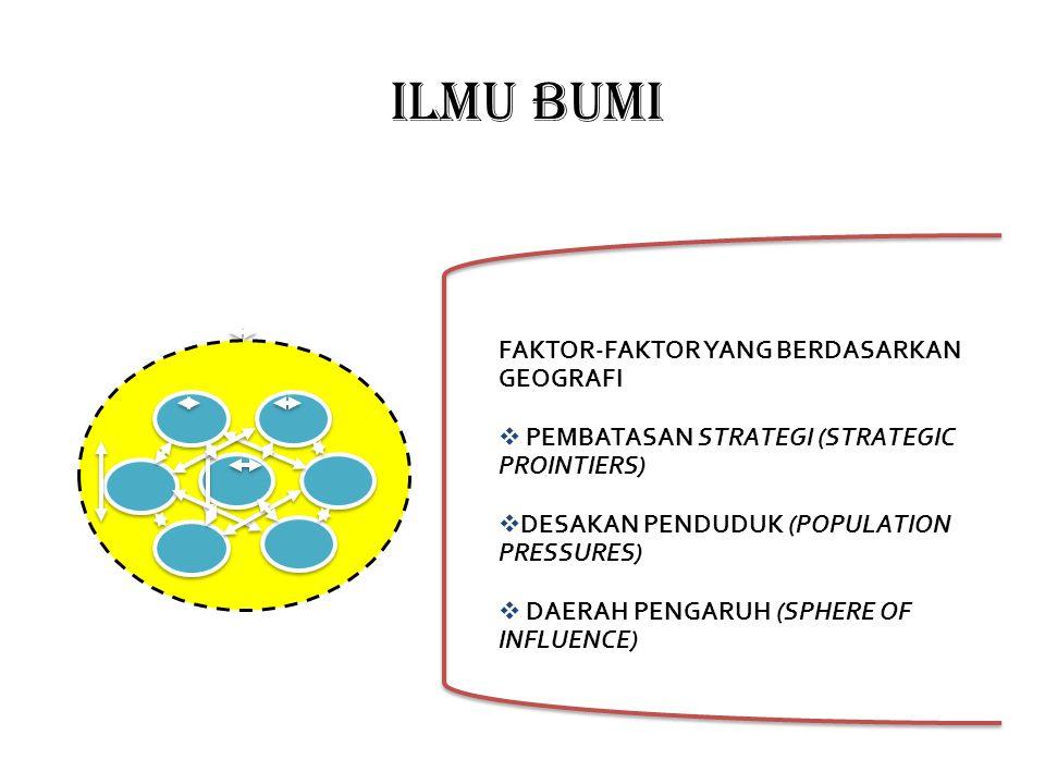 ILMU BUMI FAKTOR-FAKTOR YANG BERDASARKAN GEOGRAFI  PEMBATASAN STRATEGI (STRATEGIC PROINTIERS)  DESAKAN PENDUDUK (POPULATION PRESSURES)  DAERAH PENGARUH (SPHERE OF INFLUENCE)