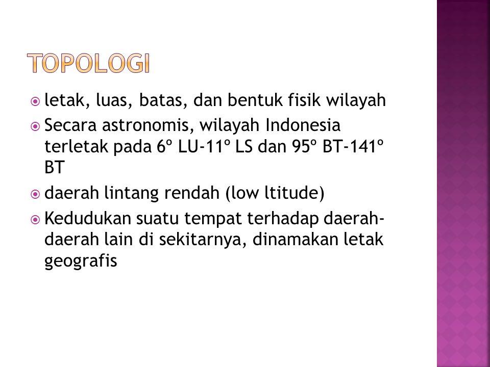  letak, luas, batas, dan bentuk fisik wilayah  Secara astronomis, wilayah Indonesia terletak pada 6º LU-11º LS dan 95º BT-141º BT  daerah lintang r
