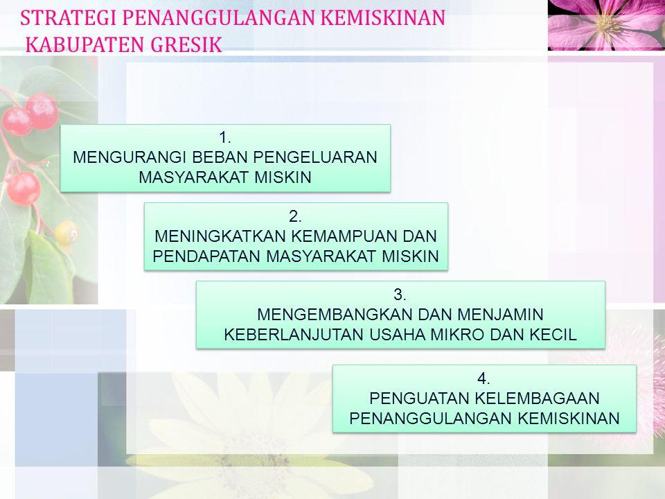P3BM UNTUK MEWUJUDKAN PERENCANAAN YANG MENDUKUNG PROGRAM-PROGRAM PENANGGULANGAN KEMISKINAN, SERTA MEWUJUDKAN KEGIATAN YANG : Tepat Program; Tepat Kegiatan; Tepat Lokasi; Tepat Sasaran; Tepat Anggaran.