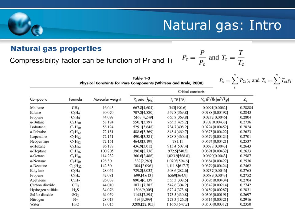 Natural gas: Intro Natural gas properties Compressibility factor can be function of Pr and Tr