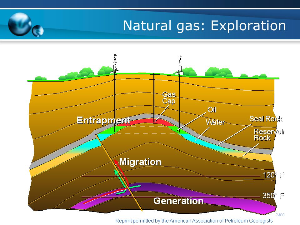 Natural gas: Exploration Reprint permitted by the American Association of Petroleum Geologists