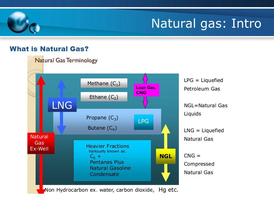 Natural gas: Intro PT.PERTAMINA (PERSERO) UP IV CILACAP KAPASITAS : 318 MTPA PT.