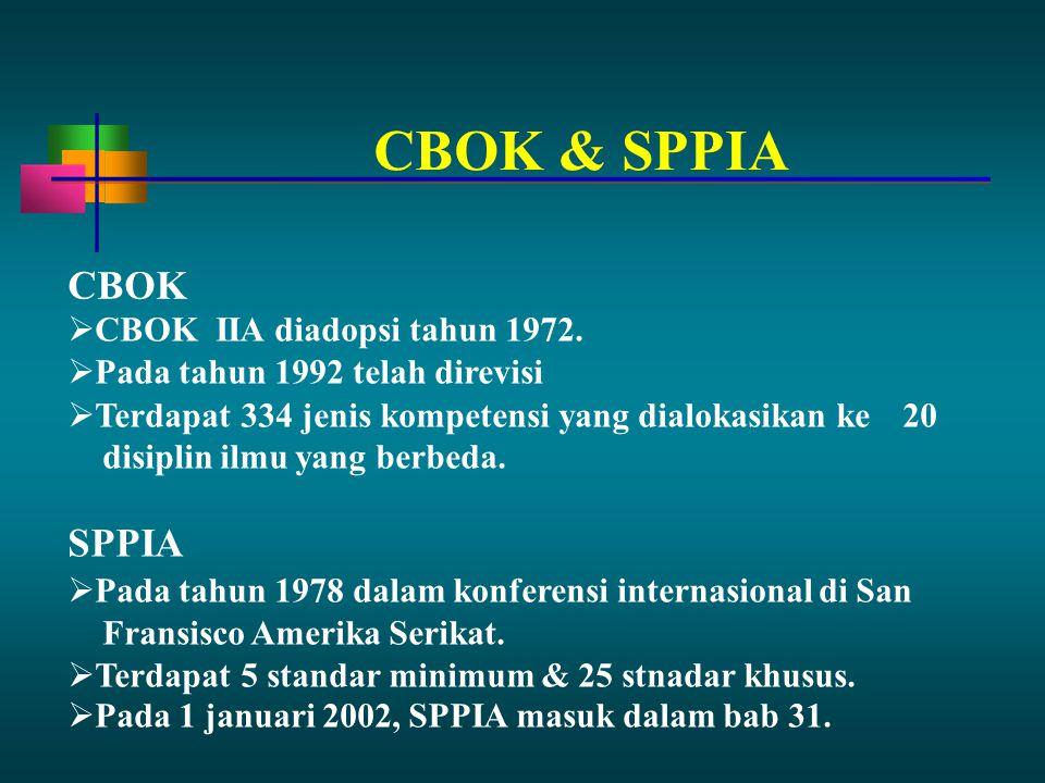 CBOK  CBOKIIA diadopsi tahun 1972.  Pada tahun 1992 telah direvisi  Terdapat 334 jenis kompetensi yang dialokasikan ke20 disiplin ilmu yang berbeda