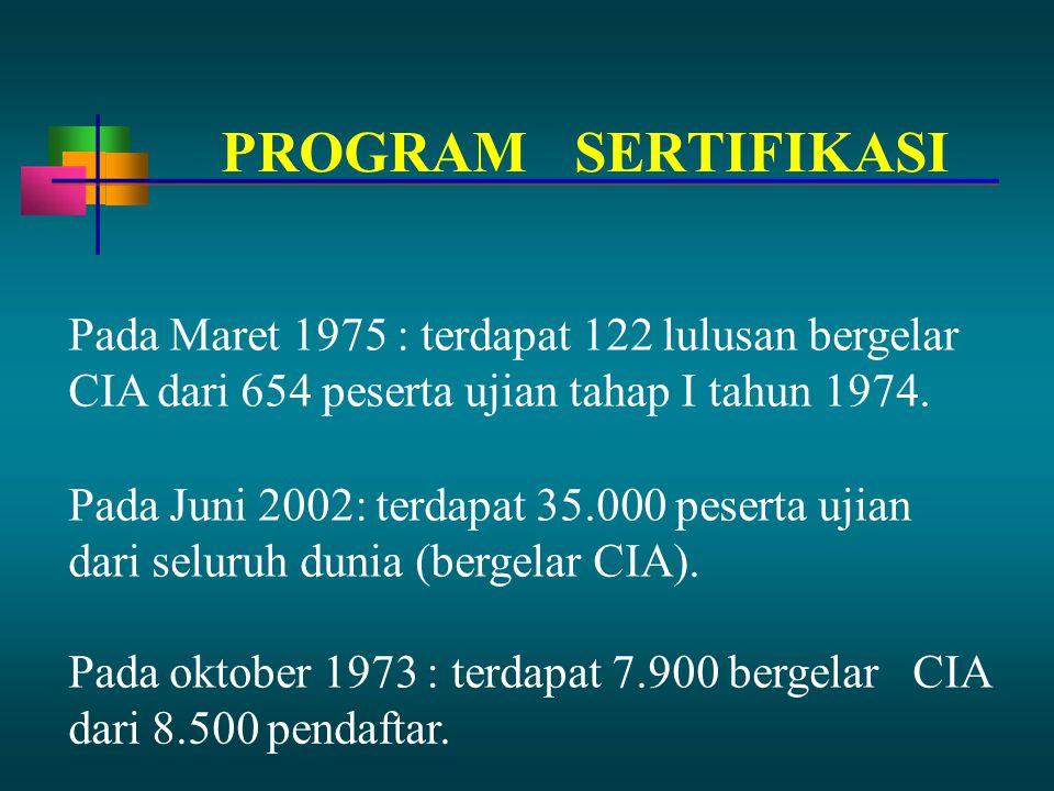dari 8.500 pendaftar. Pada Maret 1975 : terdapat 122 lulusan bergelar CIA dari 654 peserta ujian tahap I tahun 1974. Pada Juni 2002: terdapat 35.000 p