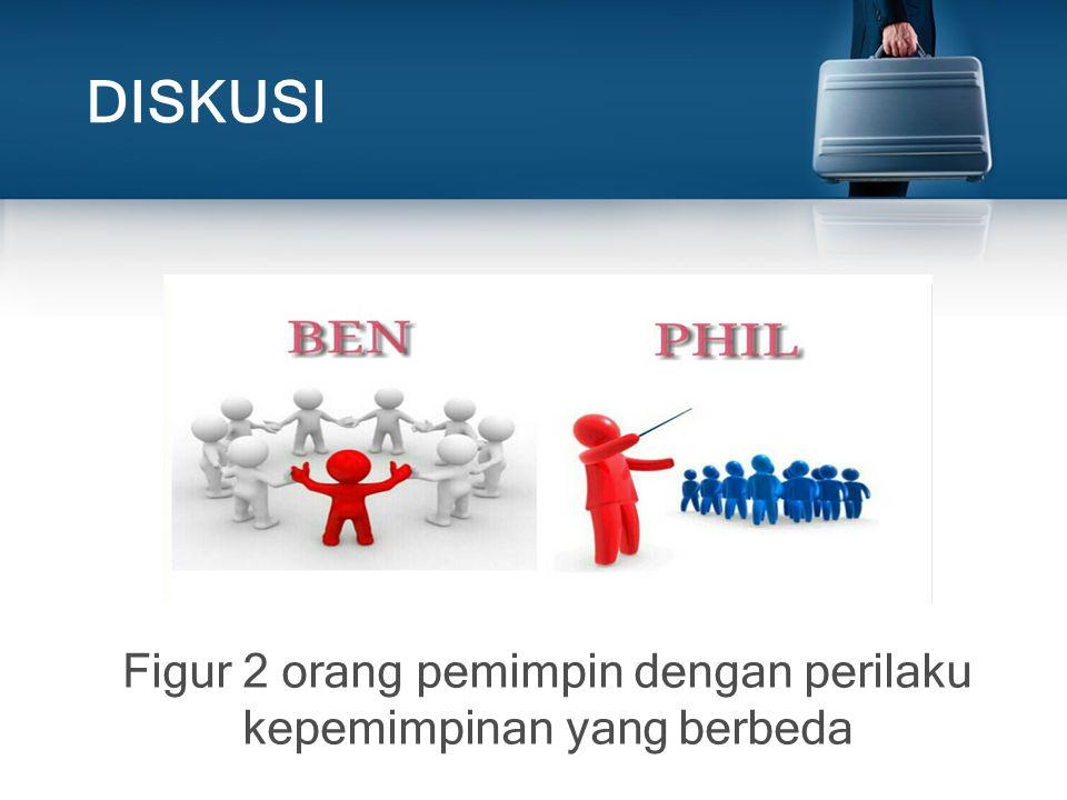 DISKUSI Figur 2 orang pemimpin dengan perilaku kepemimpinan yang berbeda