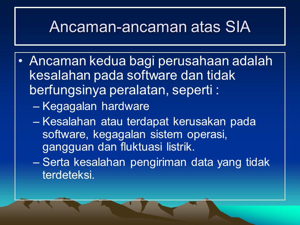Ancaman-ancaman atas SIA Ancaman kedua bagi perusahaan adalah kesalahan pada software dan tidak berfungsinya peralatan, seperti : –Kegagalan hardware