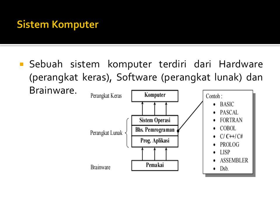  Sebuah sistem komputer terdiri dari Hardware (perangkat keras), Software (perangkat lunak) dan Brainware.