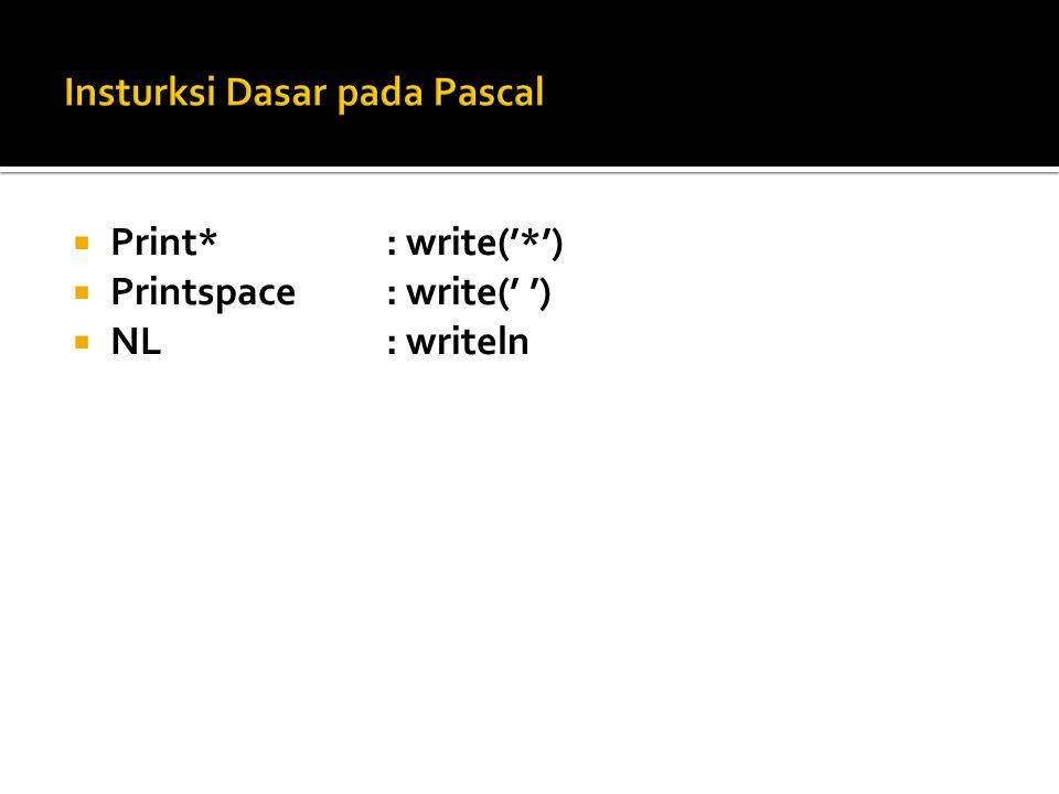  Print* : write('*')  Printspace : write(' ')  NL : writeln