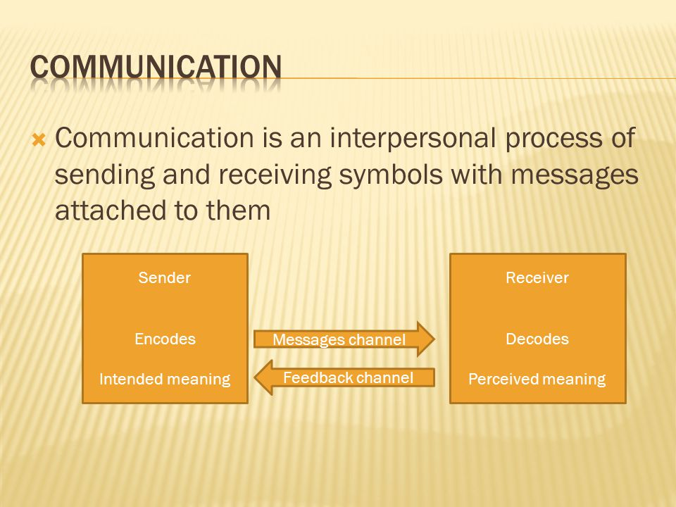  Communication is an interpersonal process of sending and receiving symbols with messages attached to them Sender Encodes Intended meaning Receiver Decodes Perceived meaning Feedback channel Messages channel
