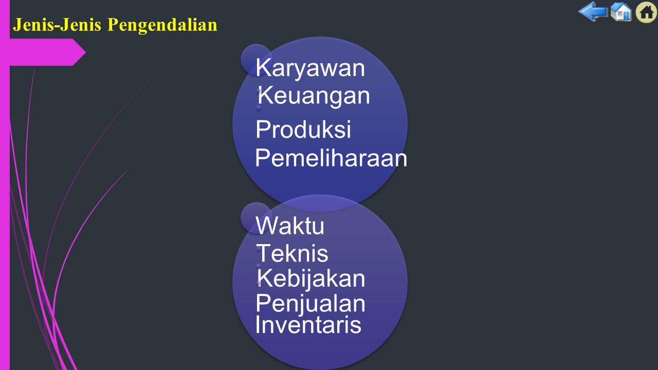 Karyawan Keuangan Produksi Pemeliharaan Waktu Teknis Kebijakan Penjualan Inventaris Jenis-Jenis Pengendalian