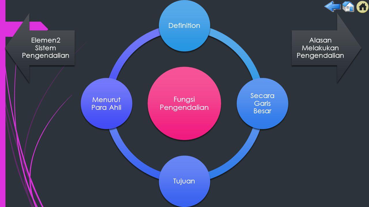 Definition Secara Garis Besar Tujuan Menurut Para Ahli Elemen2 Sistem Pengendalian Alasan Melakukan Pengendalian
