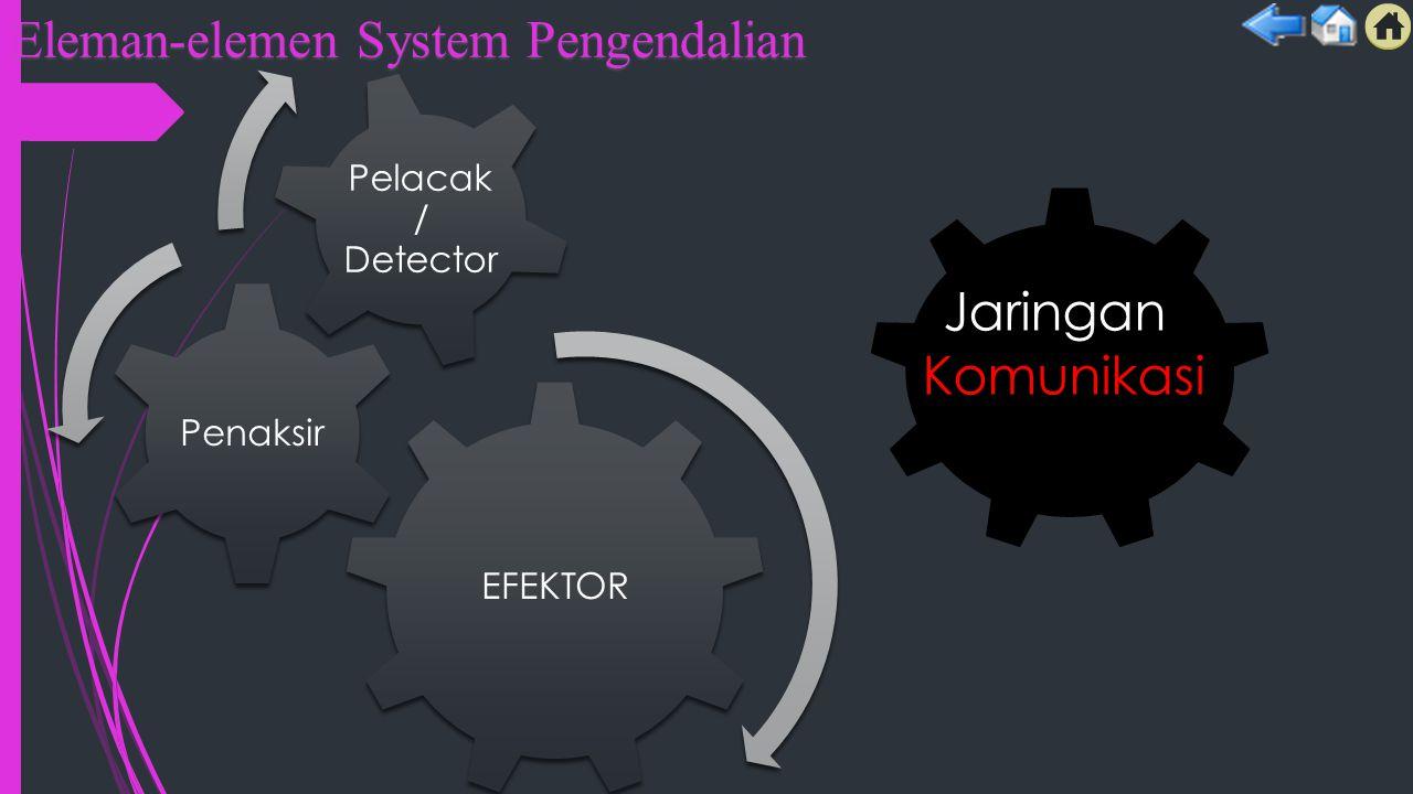 Eleman-elemen System Pengendalian EFEKTOR Penaksir Pelacak / Detector JaringanKomunikasi