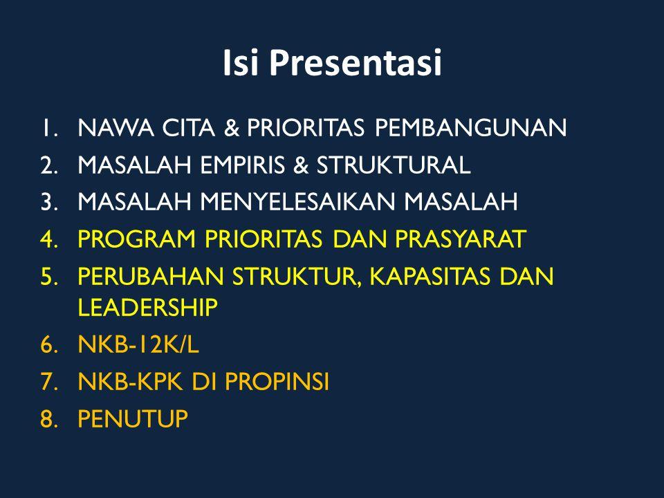 Isi Presentasi 1.NAWA CITA & PRIORITAS PEMBANGUNAN 2.MASALAH EMPIRIS & STRUKTURAL 3.MASALAH MENYELESAIKAN MASALAH 4.PROGRAM PRIORITAS DAN PRASYARAT 5.