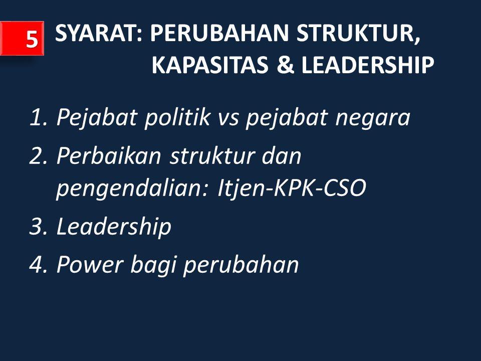 SYARAT: PERUBAHAN STRUKTUR, KAPASITAS & LEADERSHIP 1.Pejabat politik vs pejabat negara 2.Perbaikan struktur dan pengendalian: Itjen-KPK-CSO 3.Leadersh