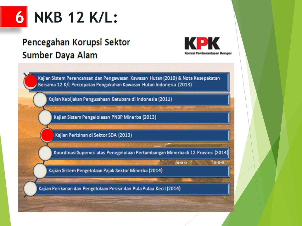 NKB 12 K/L: 21 66