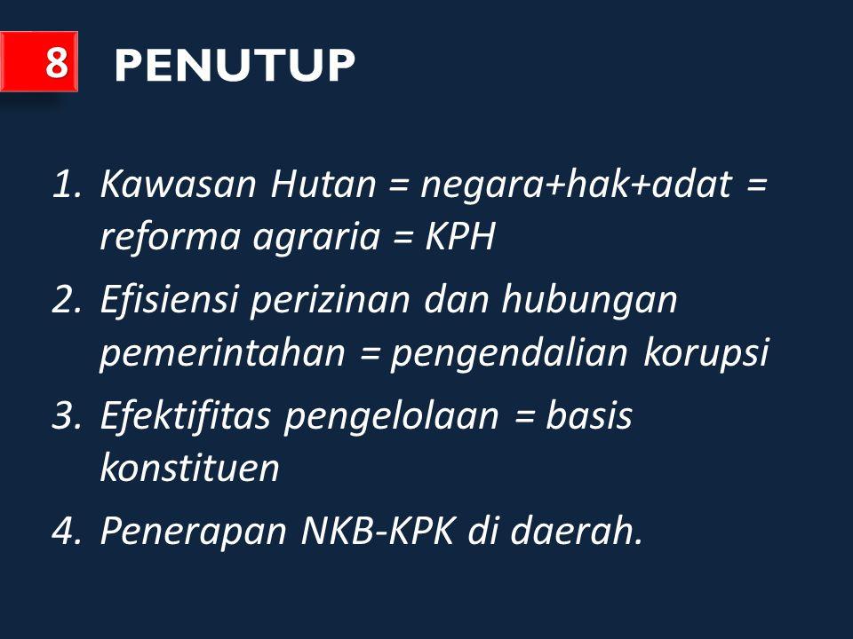 PENUTUP 1.Kawasan Hutan = negara+hak+adat = reforma agraria = KPH 2.Efisiensi perizinan dan hubungan pemerintahan = pengendalian korupsi 3.Efektifitas