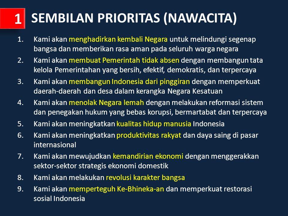 SEMBILAN PRIORITAS (NAWACITA) 1.Kami akan menghadirkan kembali Negara untuk melindungi segenap bangsa dan memberikan rasa aman pada seluruh warga nega