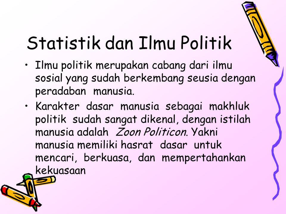 Ilmu politik merupakan cabang dari ilmu sosial yang sudah berkembang seusia dengan peradaban manusia. Karakter dasar manusia sebagai makhluk politik s