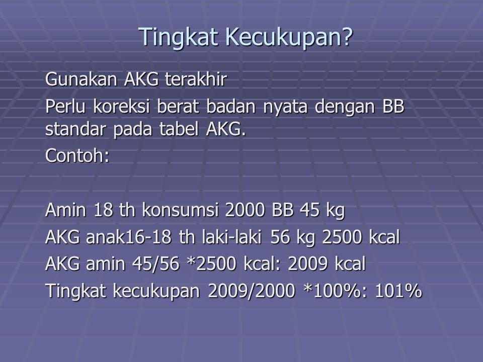 Tingkat Kecukupan? Gunakan AKG terakhir Perlu koreksi berat badan nyata dengan BB standar pada tabel AKG. Contoh: Amin 18 th konsumsi 2000 BB 45 kg AK