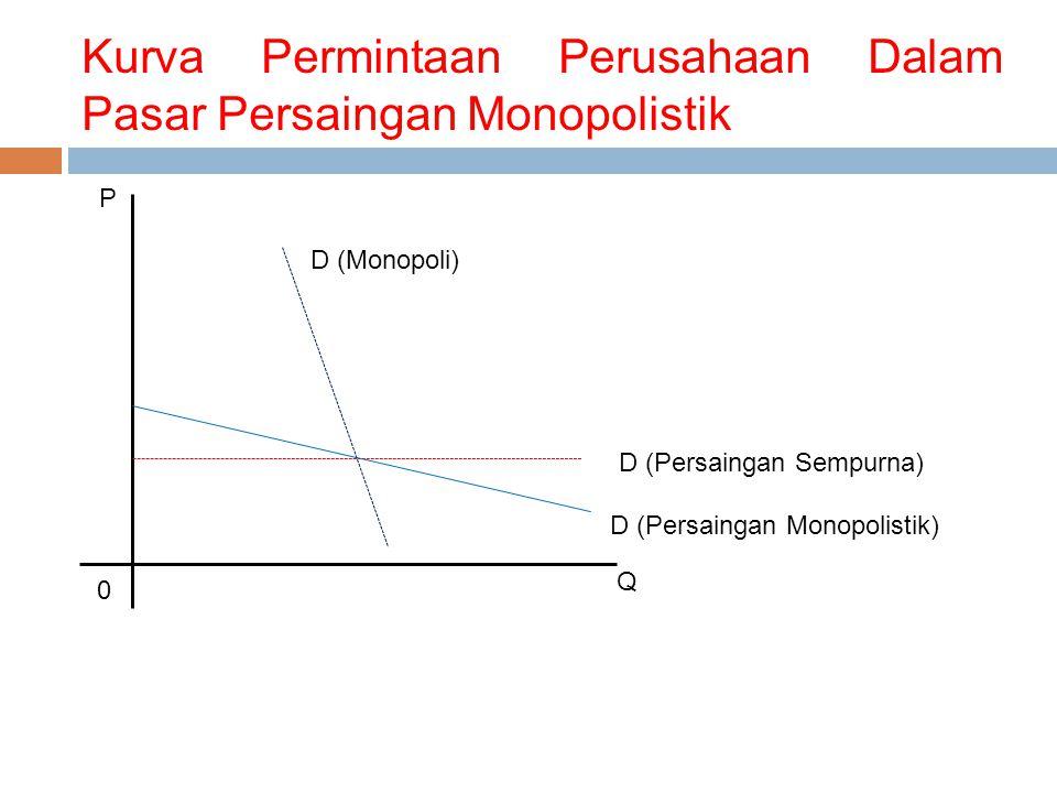 Kurva Permintaan Perusahaan Dalam Pasar Persaingan Monopolistik P 0 Q D (Persaingan Sempurna) D (Persaingan Monopolistik) D (Monopoli)