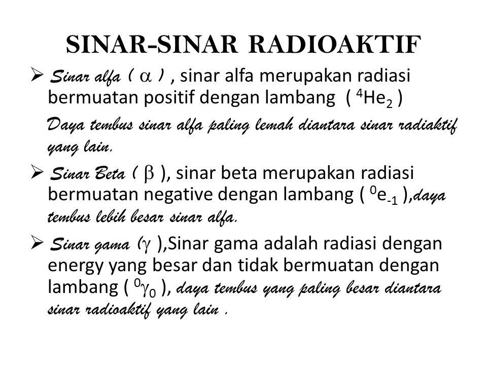 SINAR-SINAR RADIOAKTIF  Sinar alfa (  ), sinar alfa merupakan radiasi bermuatan positif dengan lambang ( 4 He 2 ) Daya tembus sinar alfa paling lemah diantara sinar radiaktif yang lain.