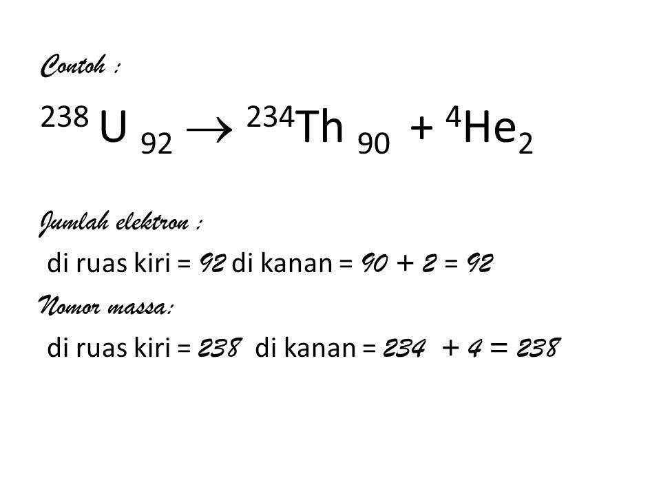 Contoh : 238 U 92  234 Th 90 + 4 He 2 Jumlah elektron : di ruas kiri = 92 di kanan = 90 + 2 = 92 Nomor massa: di ruas kiri = 238 di kanan = 234 + 4 = 238