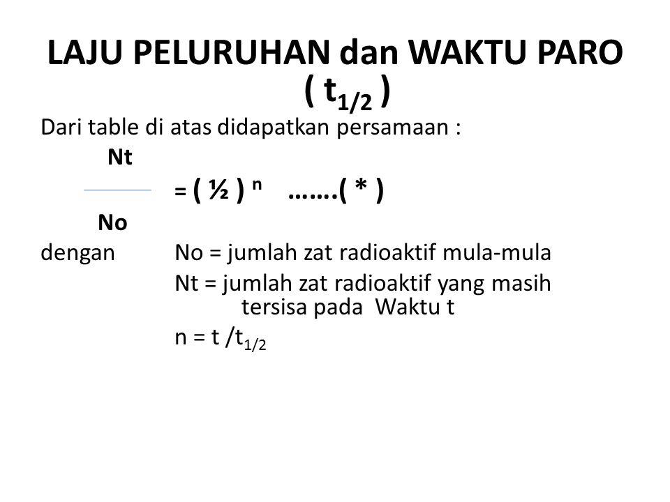 LAJU PELURUHAN dan WAKTU PARO ( t 1/2 ) Dari table di atas didapatkan persamaan : Nt = ( ½ ) n …….( * ) No dengan No = jumlah zat radioaktif mula-mula Nt = jumlah zat radioaktif yang masih tersisa pada Waktu t n = t /t 1/2