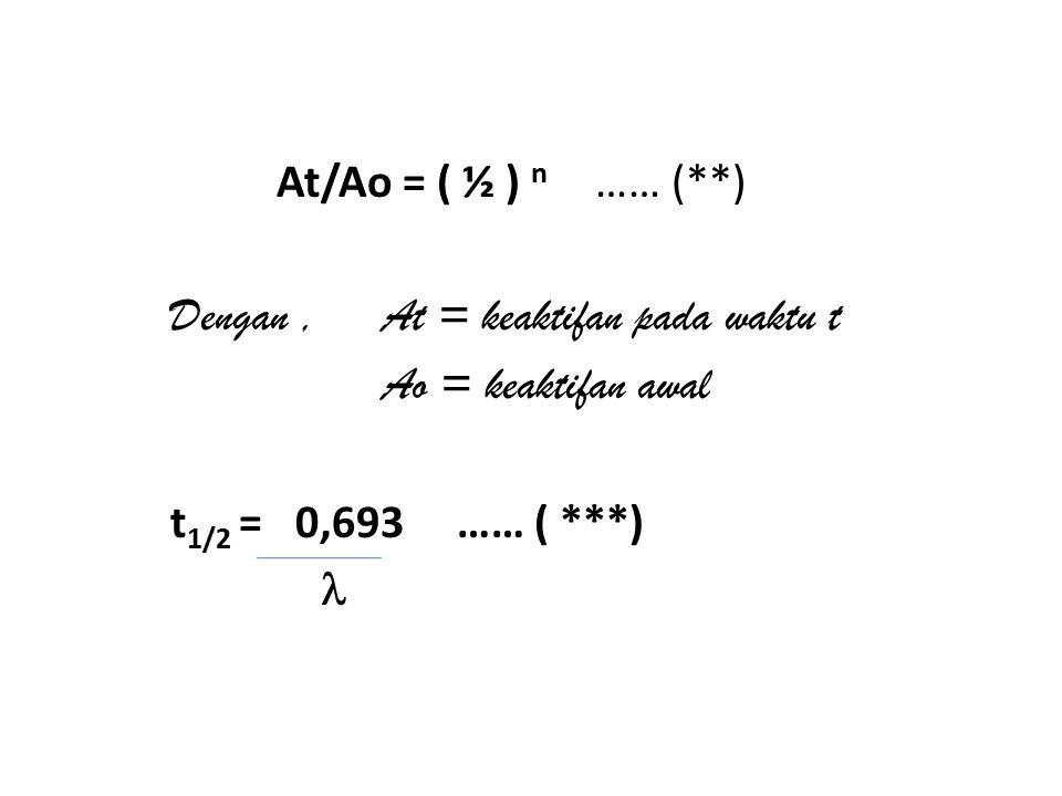 At/Ao = ( ½ ) n …… (**) Dengan, At = keaktifan pada waktu t Ao = keaktifan awal t 1/2 = 0,693 …… ( ***)