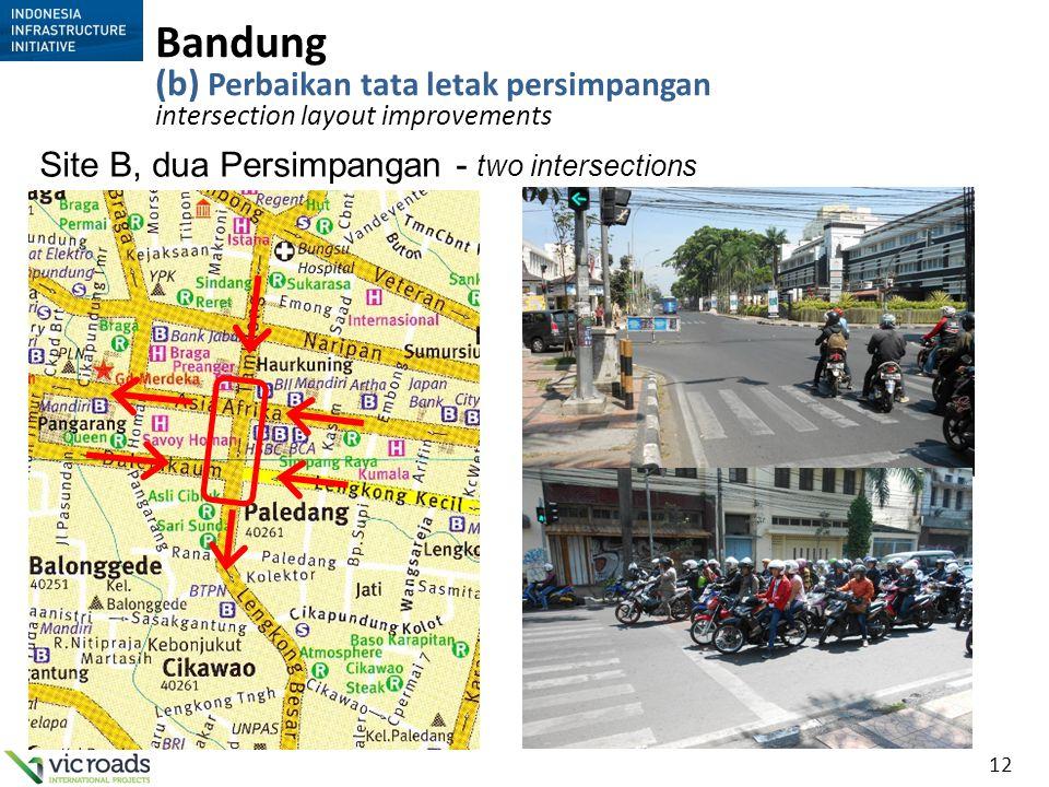 12 Bandung (b) Perbaikan tata letak persimpangan intersection layout improvements Site B, dua Persimpangan - two intersections