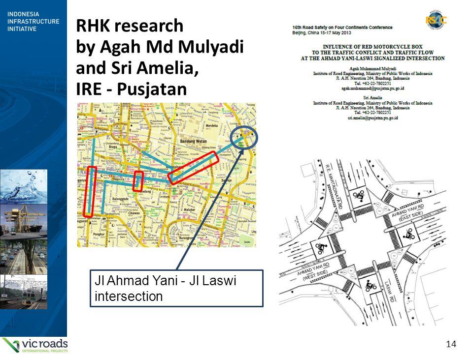 14 RHK research by Agah Md Mulyadi and Sri Amelia, IRE - Pusjatan Jl Ahmad Yani - Jl Laswi intersection