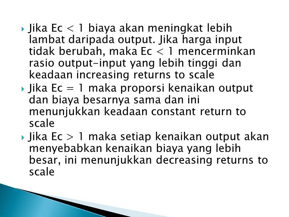  Return to scale suatu sistem produksi, dapat dihitung melalui elastisitas biaya  Ec = % perubahan biaya total % perubahan output JikaMakaReturn to