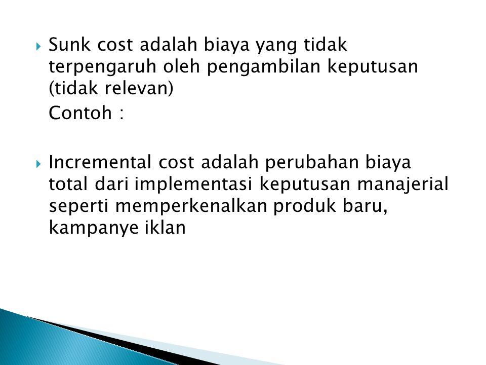  Dalam ilmu ekonomi, baik biaya implisit maupun eksplisit harus dipertimbangkan.  Perusahaan harus memasukkan biaya alternatif / biaya oportunitas 