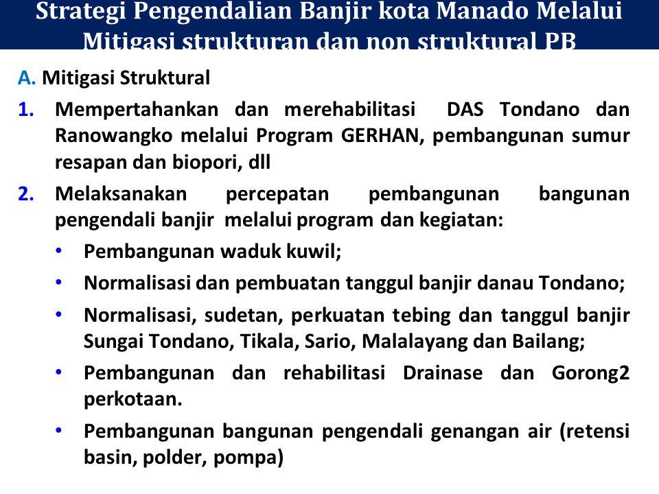 Strategi pemulihan Banjir kota Manado A. Mitigasi Struktural. 1.Melaksanakan percepatan pelaksanaan pemulihan disektor Perumahan pada TA 2015 melalui