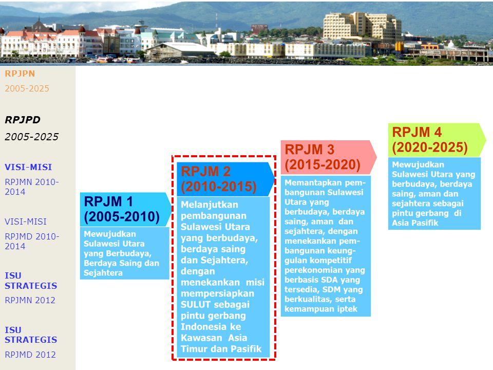 RPJPN 2005-2025 RPJPD 2005-2025 VISI-MISI RPJMN 2010- 2014 VISI-MISI RPJMD 2010- 2014 ISU STRATEGIS RPJMN 2012 ISU STRATEGIS RPJMD 2012