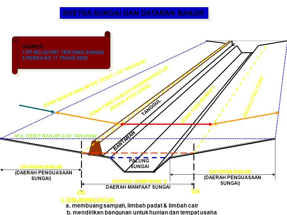 PROGRAMKEGIATAN PERINGATAN DINIPengamatan gejala bencana dan sumber daya serta pembangunan Pusdalops bencana di Sulut dan posko-posko Melakukan analis