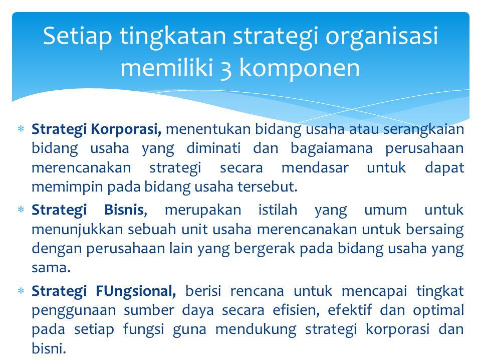  Strategi Korporasi, menentukan bidang usaha atau serangkaian bidang usaha yang diminati dan bagaiamana perusahaan merencanakan strategi secara menda