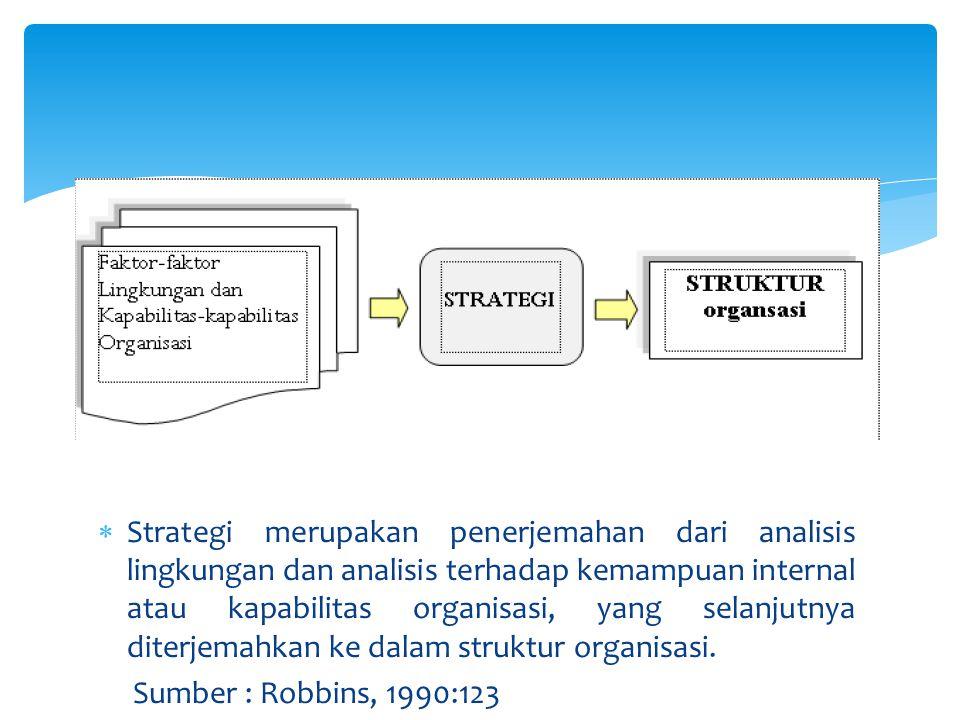  Strategi merupakan penerjemahan dari analisis lingkungan dan analisis terhadap kemampuan internal atau kapabilitas organisasi, yang selanjutnya dite